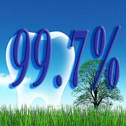 Приживаемость импланта AlfaGate 99.7%
